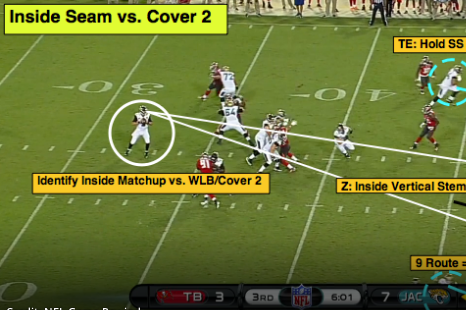 Matt Bowen's NFL Preseason Week 2 Film Study