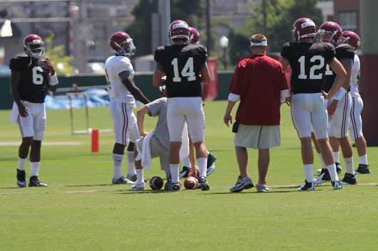 Alabama Football: Week 2 Fall Camp Stock Report