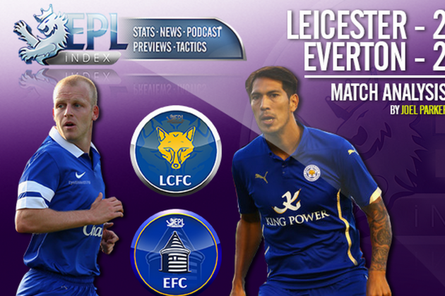 Leicester City 2-2 Everton | Match Analysis