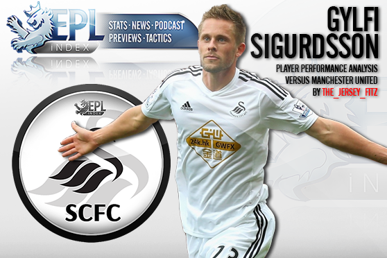 Gylfi Sigurdsson | Player Performance Analysis vs Manchester United