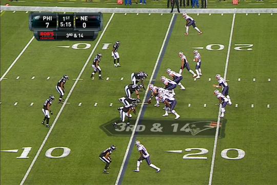 Philadelphia Eagles Should Not Panic About Preseason Defensive Woes