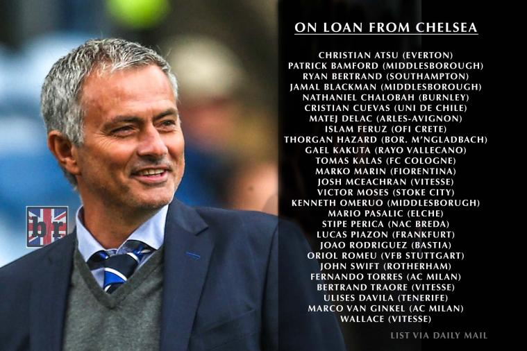 Chelsea Have 26 Players out on Loan After the 2014 Summer Transfer Window