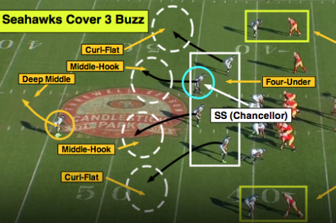 Matt Bowen's NFL Week 1 Film Study