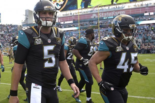 Injury Report: Jaguars.com