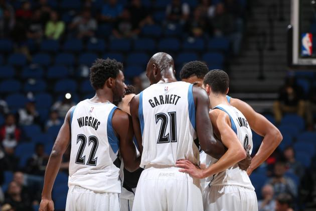 Everything You Need to Know About the Minnesota Timberwolves' 2015-16 NBA Season