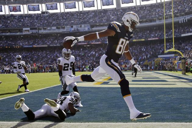 Malcom Floyd Injury: Updates on Chargers WR's Concussion and Recovery