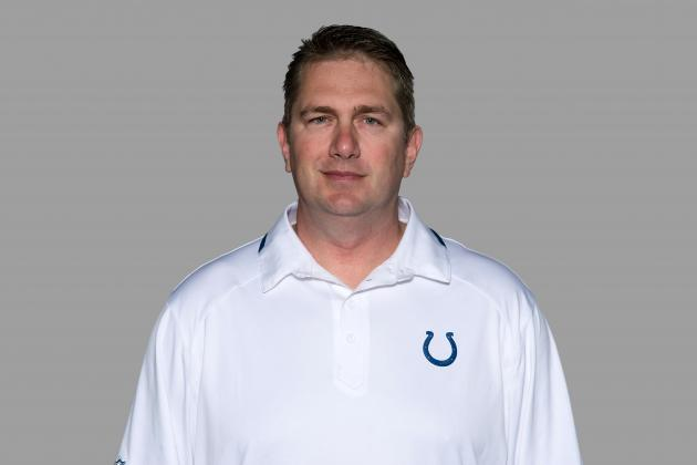 Rob Chudzinski Retained as Colts OC: Latest Comments and Reaction