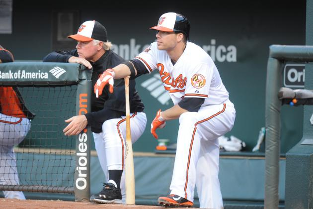 Buck Showalter Comments on Chris Davis' Contract Negotiations with Orioles