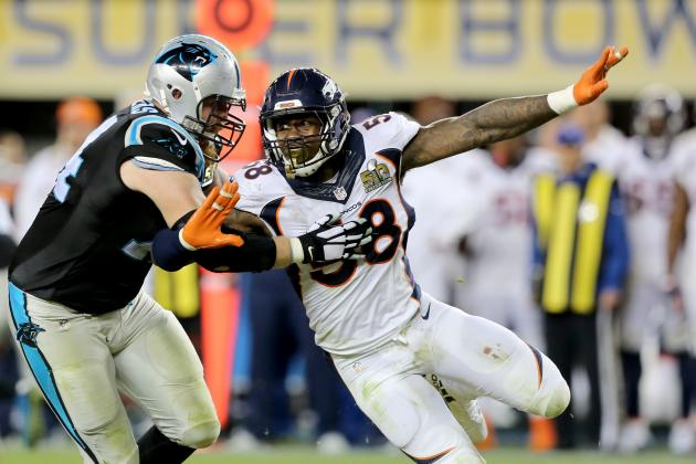 Why Von Miller Deserves Biggest Contract for a Defender in NFL History