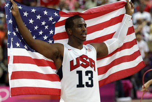 Chris Paul Withdraws from Consideration for Team USA Roster at 2016 Olympics