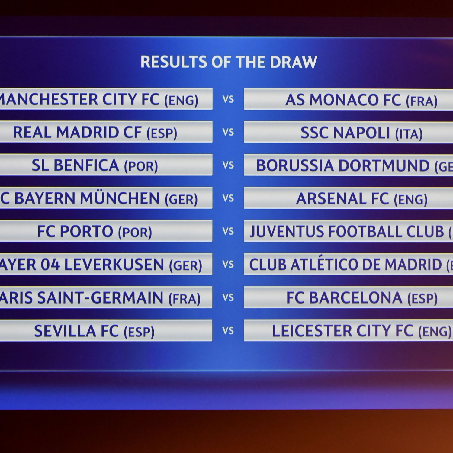 Champions League Next Fixture: Champions League Draw 2016-17: Round-of-16 Fixture