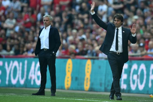 Jose Mourinho Reignites Antonio Conte Feud over Potential Christian Eriksen Deal