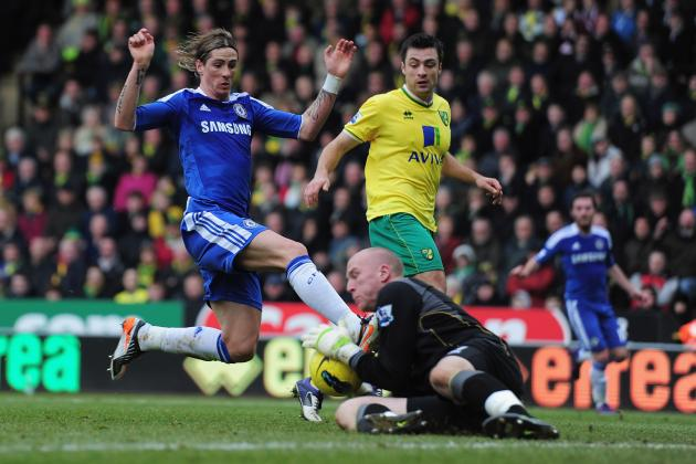 Chelsea vs Norwich City : 5 Things Learnt from the Drab Draw