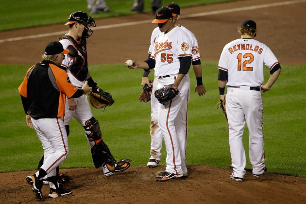Predicting the Baltimore Orioles Opening Day Pitching Staff for 2012
