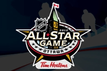 Top 10 Greatest NHL All-Star Moments
