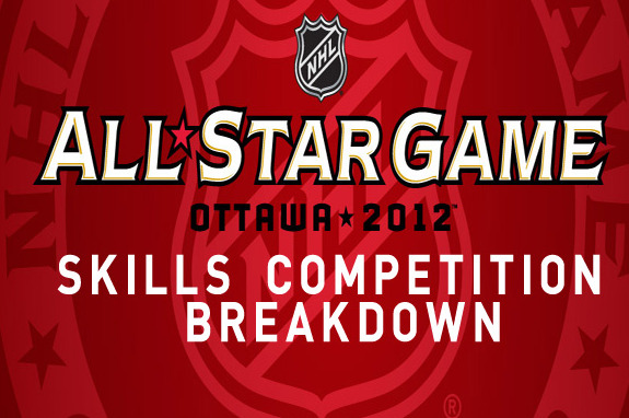 NHL All-Star Game 2012: Updated Skills Competition Predictions
