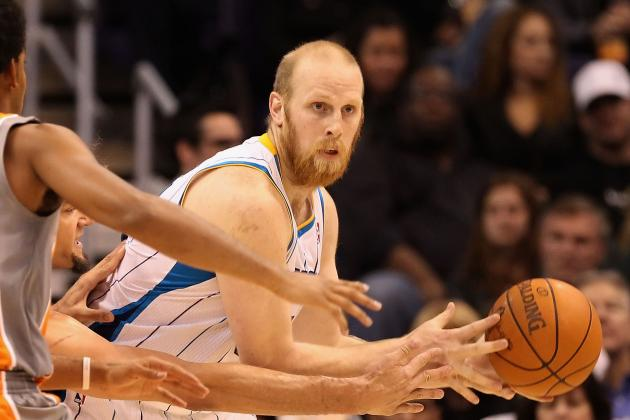 NBA Trade Speculation: 5 Teams That Chris Kaman Could Go To
