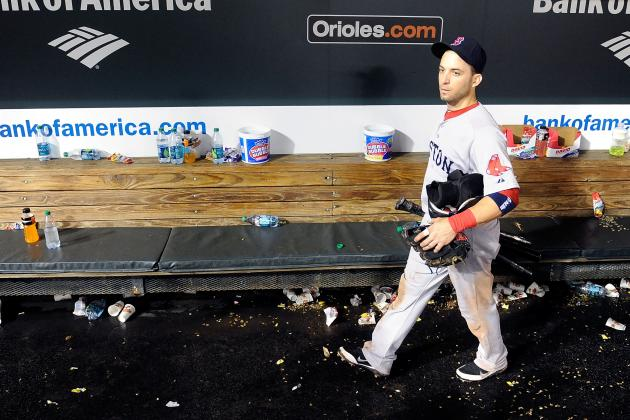 Boston Red Sox: The Five Players Under the Most Pressure in 2012