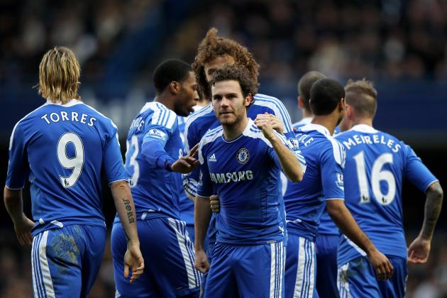 Chelsea FC: 5 Reasons Why They Can Win the Champions League This Season