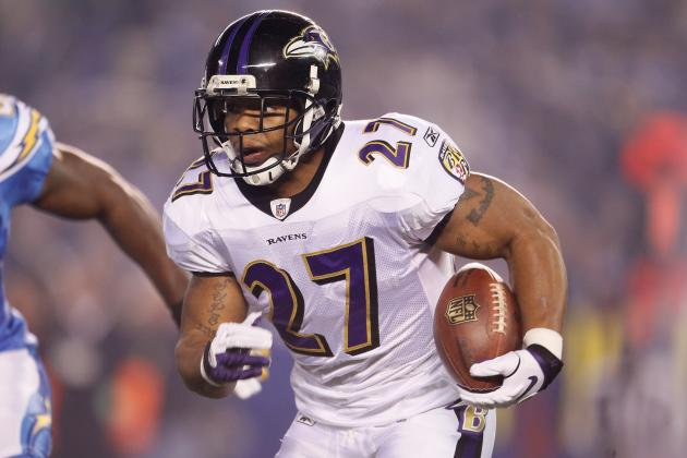 2012 NFL Free Agency: Market Report for Top Available Players