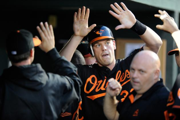Predictions and Stat Breakdowns on Nolan Reimold and the Other Orioles