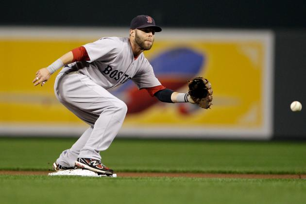 Boston Red Sox: Predicting the End-of-the-Year Numbers for the Starting Lineup