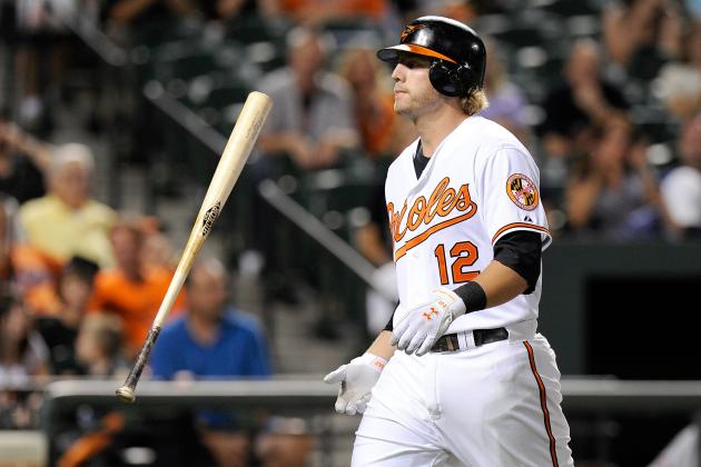 SF Giants: 10 Potentially Available Power Hitters Who Could Help the Giants
