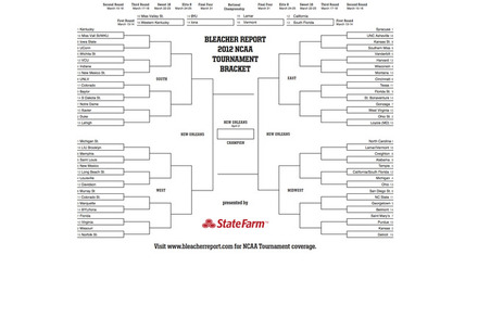 NCAA Tournament 2012: 8 Tips to Follow When Filling out Your Bracket