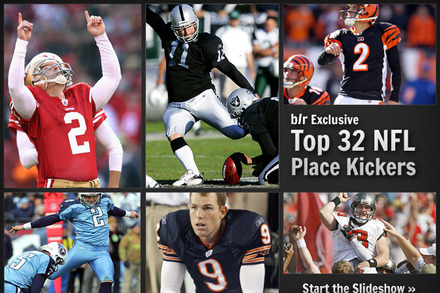 B/R NFL 1,000: Top 32 Kickers