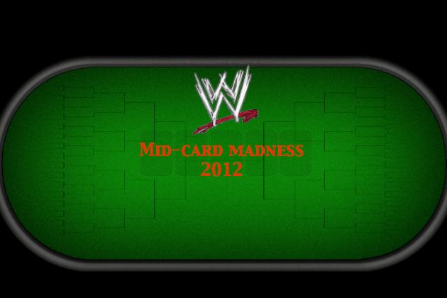 WWE News: Midcard Madness