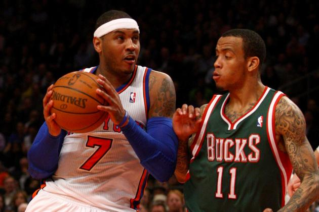 Predicting Each Game for Monta Ellis and the Bucks in April
