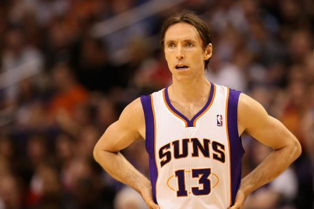 NBA Free Agents 2012: Top Players Who Will Be on the Move