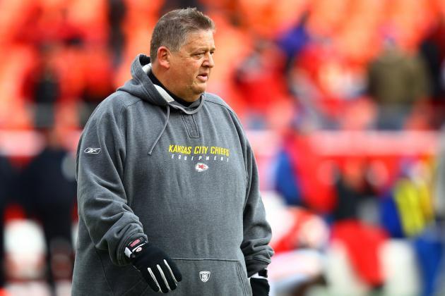 Kansas Jayhawks Football: Charlie Weis Already Transforming the Program