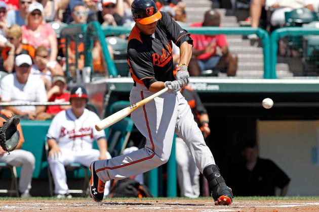 Orioles Top Prospects: Who's Hot and Who's Not, April 22