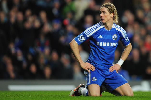 Non-Strikers Who Have Outscored Fernando Torres and Andy Carroll