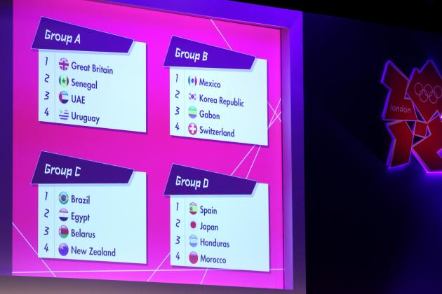 Olympics Soccer Draw 2012: Breaking Down Group C