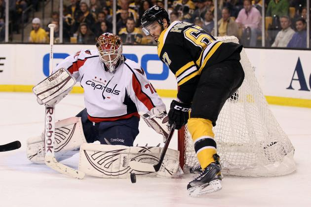 NHL Playoffs 2012: Power Ranking the Remaining Goaltenders