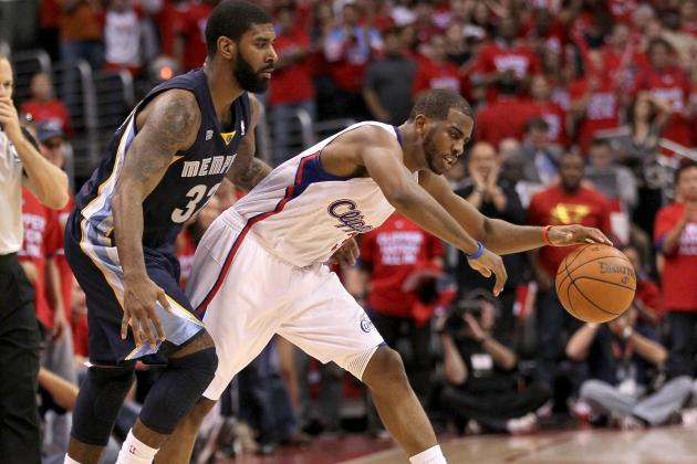 NBA Free Agents 2012: How 4 Memphis Grizzlies Affected Stock in Playoffs
