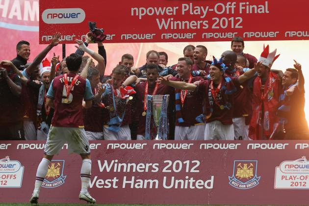 West Ham United's Promotion Checklist for 2012-13