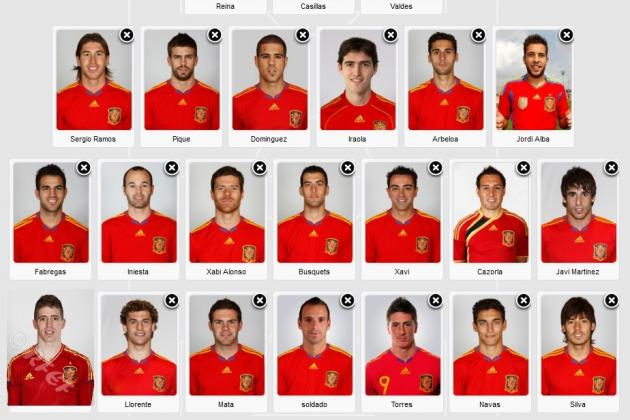 Euro 2012 Spain Commentary: Who Would I Take to Euro 2012?