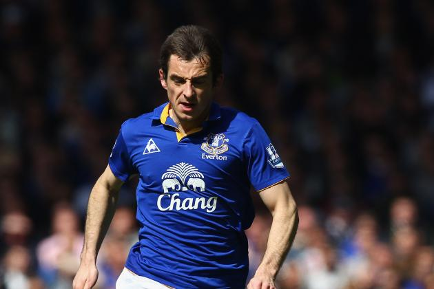 Everton Transfers: 7 Steps Toffees Must Take to Compete for a UCL Spot