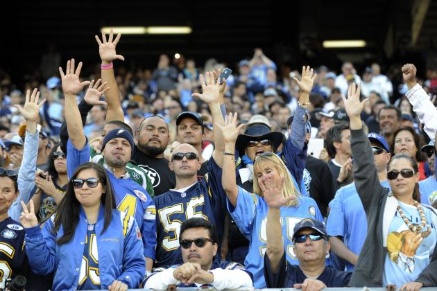 Game-Day Fanhood: Know Your Role