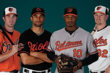 Orioles Trade Scenarios: Potential Moves for Baltimore to Make at Deadline