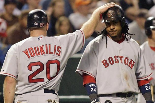 Boston Red Sox: Kevin Youkilis and the Fastest Falls from Grace in Team History