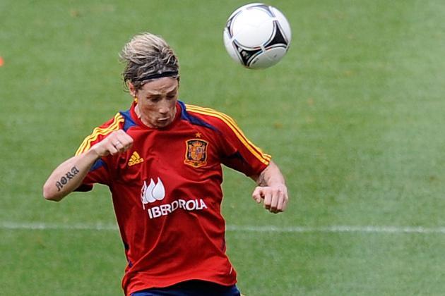 Euro 2012 Predictions: Quarterfinals Projections