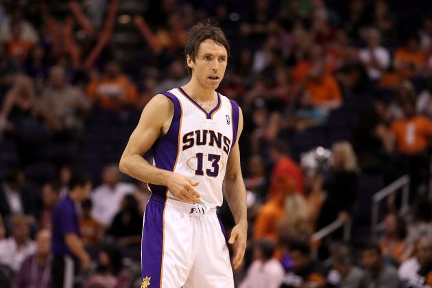 NBA Free Agents 2012: Destinations for Top 5 Free Agents Most Likely to Move
