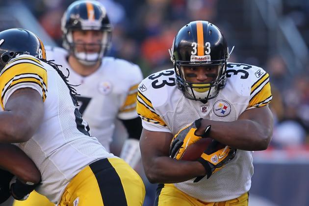 Predicting 2-Deep Pittsburgh Steelers Depth Chart, Pre-Training Camp