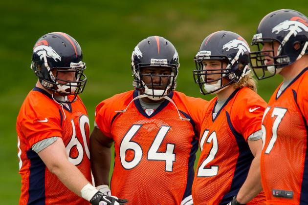 Predicting 2-Deep Denver Broncos Depth Chart, Pre-Training Camp