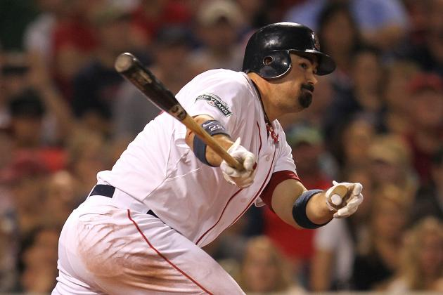 Boston Red Sox: 5 Signs Adrian Gonzalez Is About to Explode After His Poor Start