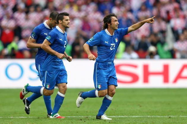 Euro 2012: Predicting All 8 Quarterfinalists